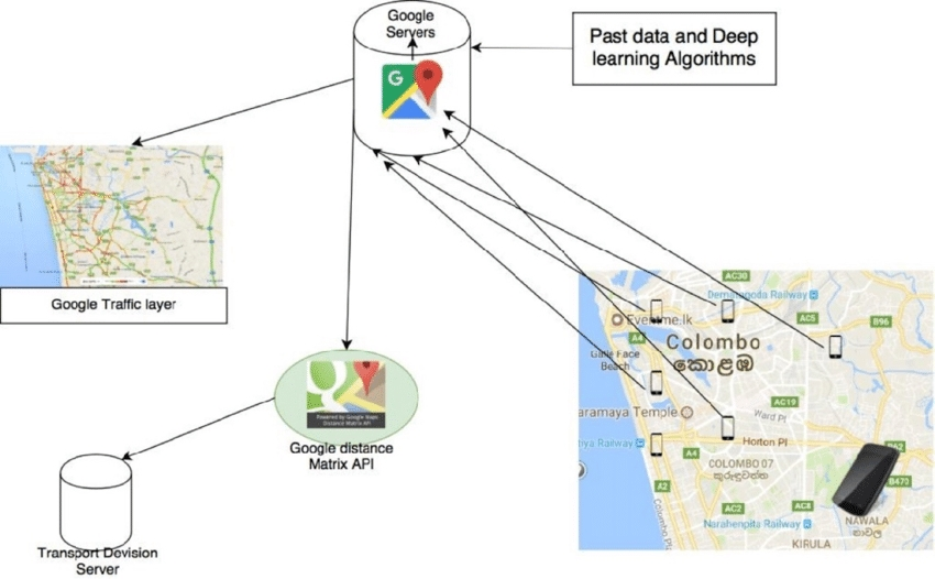 Collecting Traffic Data From Google Maps | Download with regard to Google Maps Traffic Stuttgart